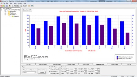 dBdataPro Noise Analysis Software